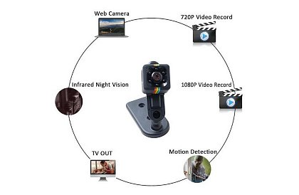 COP CAM – mini full HD kamera